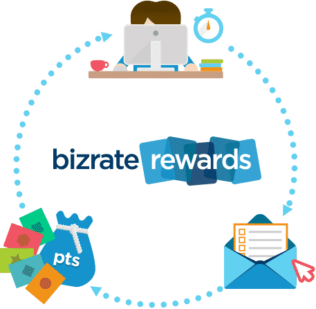 bizrate-rewards-reviews
