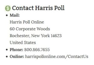 About Harris Poll Online