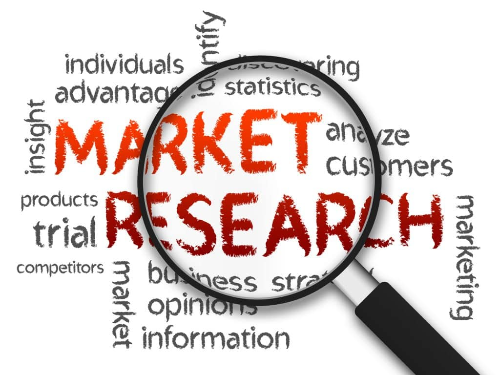 market research elements needed for an online survey