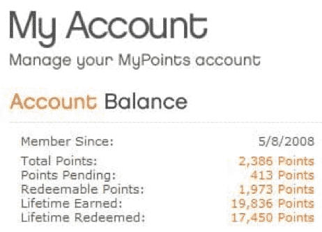 MyPoints Review: Legit Website to Make Money? (July 2019)