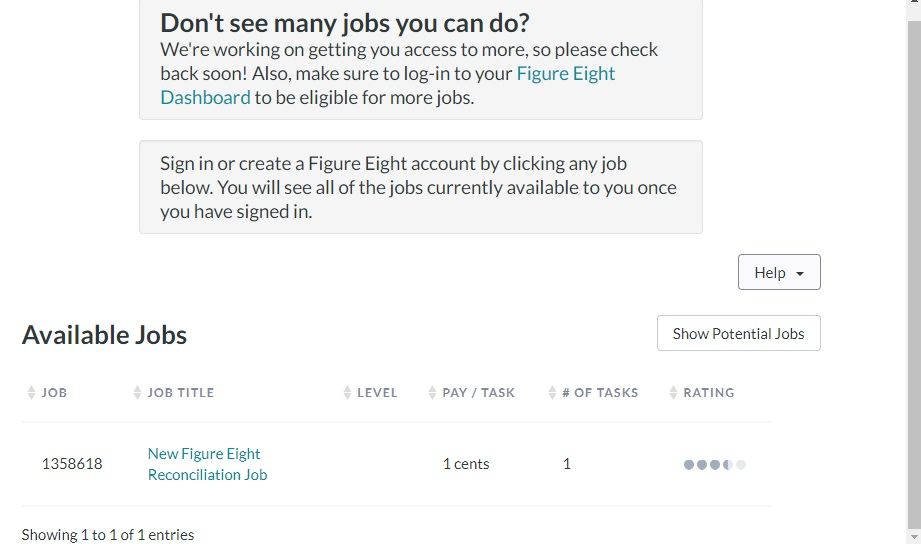 figureeight available jobs list preview